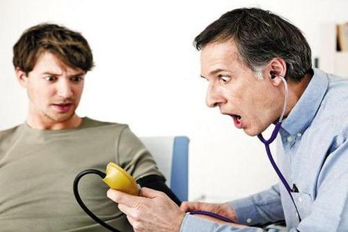 去首高血压的鉴别诊断