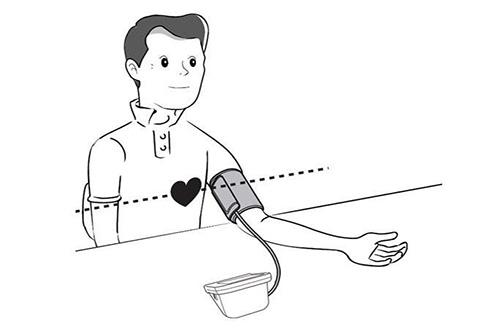 血压计绑带怎么绑