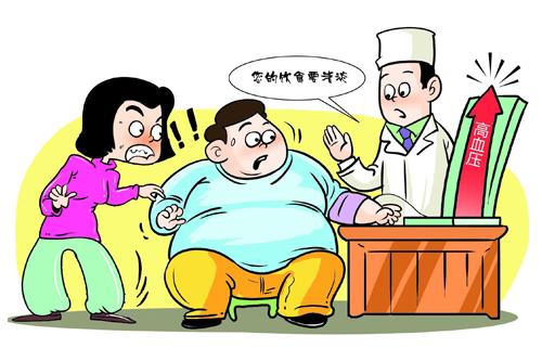 肥胖超重引起高血压
